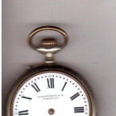 Relojes de bolsillo: RELOJ DE BOLSILLO EL QUE VES NO FUNCIONA . Lote 86173212