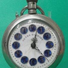 Relojes de bolsillo: RELOJ DE BOLSILLO GENRE ROSKOPF, FUNCIONANDO, MIDE 6 CM, ESFERA CON FALTAS. Lote 119182239