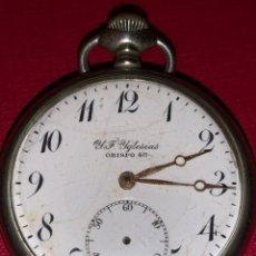 Relojes de bolsillo: ANTIGUO RELOJ DE BOLSILLO DE Y. F YGLESIAS. OBISPO 48. Lote 186004972