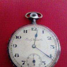 Relojes de bolsillo: RELOJ DE BOLSILLO DE PLATA CONTY. Lote 246181690