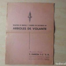 Herramientas de relojes: RELACION MARCAS Y CALIBRES ARBOLES DE VOLANTE A.40. Lote 114048179