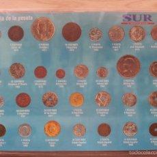 Reproducciones billetes y monedas: HISTORIA DE LA PESETA - COLECCCION DE 30 MONEDAS (COMPLETO) - EL SUR. Lote 57119456