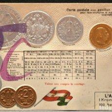 Reproducciones billetes y monedas: POSTAL MONEDAS DE TODOS LOS PAISES 1920 AUSTRIA CARTA POSTAL MONEDA GOFRADA. Lote 132154526