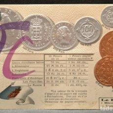 Reproducciones billetes y monedas: POSTAL MONEDAS DE TODOS LOS PAISES 1920 PORTUGAL CARTA POSTAL MONEDA GOFRADA. Lote 132171522