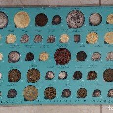 Reproducciones billetes y monedas: BILLETES Y MONEDAS ALICANTE COLECCIÓN REPRODUCCIONES DIARIO INFORMACIÓN COPIAS ORO PLATA COBRE. Lote 175906228