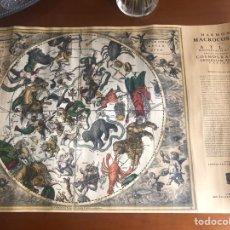 "Coleccionismo de carteles: ANTIGUA LÁMINA "" ARMONIA MACROCOSMICA"". Lote 197938253"