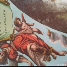 Coleccionismo de carteles: LAMINA REPRODUCCION HEMISFERIO - HEMISPHAE RIUM STEL. LATUMAU STRALE AUQUEALI PROPORTIONE. Lote 224212625