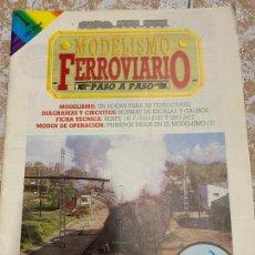 Repuestos y piezas: ANTIGUA REVISTA MODELISMO FERROVIARIO NUMERO 1 FICHA TECNICA RENFE 141F Y MUCHO MAS.... Lote 169606076