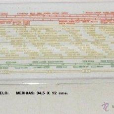 Radios antiguas: DIAL PARA RADIO A VÁLVULAS .. Lote 46235883