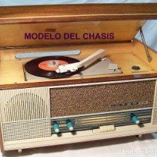 Radios antiguas: CHASIS RADIO VALVULAS, INTER VENECIA. Lote 134398718