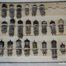 Radios antiguas: 26 VÁLVULAS / LÁMPARAS VARIADAS / TELEFUNKEN, MARCONI, MINIWATT, PHILIPS, MULLARD Y OTRAS - LOTE 02. Lote 278284578