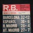 Coleccionismo deportivo: R.B. REVISTA BARCELONISTA - Nº 413 - 27 FEBRERO 1973 - LA LIGA EMPIEZA A TENER COLOR AZULGRANA. Lote 160231570