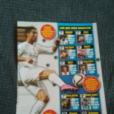 Coleccionismo deportivo: CRISTIANO RONALDO REAL MADRID REPORTAJE 2 PÁGINAS REVISTA JUGÓN CON DATOS + MESSI NEYMAR ADURIZ.... Lote 207305720