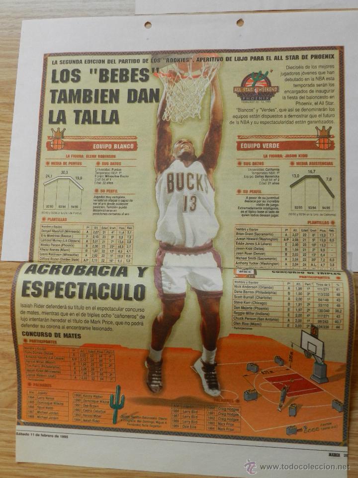 Coleccionismo deportivo: LOTE RECORTES ALL STAR WEEKEND NBA 1995 - Foto 4 - 42336396