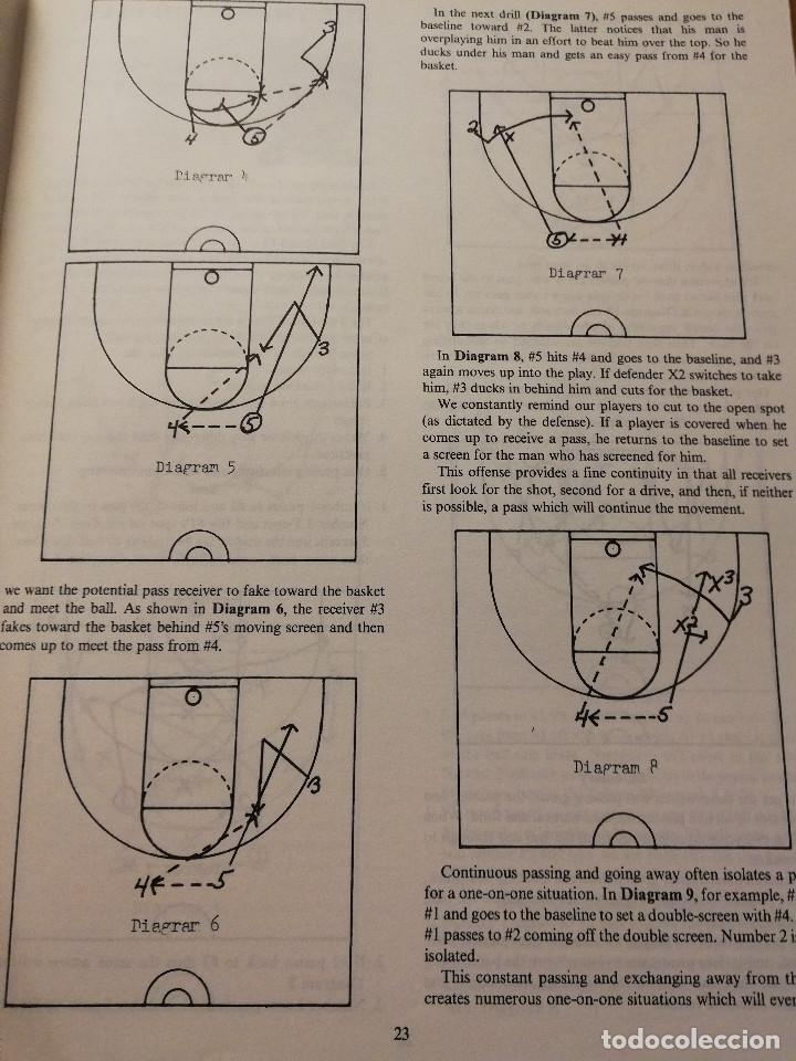 Coleccionismo deportivo: THE BASKETBALL BULLETIN. SPRING 1991 (NABC) - Foto 8 - 179962580