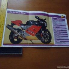 Voitures et Motocyclettes: CARRERAS DE MOTOS 43,5X24,5 GRAN POSTER MOTO - APRILIA RSV 1000. Lote 55878952