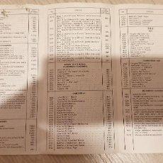 Scalextric: TARIFA DE PRECIOS VENTA AL PUBLICO MARZO 1990 FOLLETO ORIGINAL DE EXIN. Lote 191212320