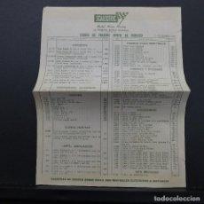 Scalextric: SCALEXTRIC EXIN TARIFA DE PRECIOS VENTA AL PUBLICO 1 DICIEMBRE 1969 ORIGINALES . Lote 185890196
