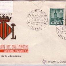 Sellos: SOBRE ILUSTRADO PLAN SUR DE VALENCIA CON MATASELLOS CONMEMORATIVO EXPOSICION FILATELICA. Lote 32231542