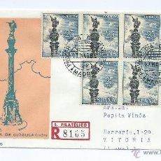 Sellos: SERIE TURISTICA (COLON) S.P.D. AÑO 1965. Lote 41365318