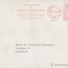Sellos: SOBRE FRANQUEO MECÁNICO MINISTERIO EDUCACIÓN NACIONAL. 1965. Lote 44367964