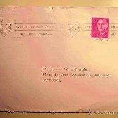 Sellos: MARCOFILIA - SOBRE CIRCULADO RODILLO SALAMANCA-SALAMANCA - 3 JULIO 1970. Lote 45912290