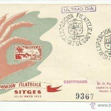 Sellos: CIRCULADA 1952 EXPOSICION FILATELICA DE SITGES A PALMA DE MALLORCA VER FOTO. Lote 46709291