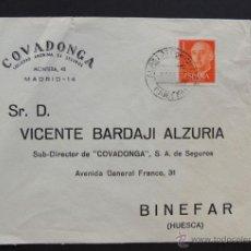 Sellos: SOBRE PUBLICIDAD / MATASELLOS - ALBALATE DE CINCA 1954 / VICENTE BARDAJI -SEGUROS / BINEFAR / HUESCA. Lote 48574263