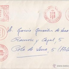 Sellos: SOBRE CON FRANQUEO MECÁNICO. DELEGACIÓN SINDICATOS. 1971. Lote 49086173