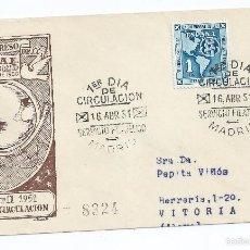 Sellos: CAJA_P5/ 1951, VI CONG. UNION POSTAL DE LAS AMERICAS Y ESPAÑA, S.P.D., SERIE COMPLETA. Lote 58639384