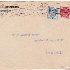 Selos: HP10-24-GUERRA CIVIL -CARTA PALENCIA- BURGOS 1937 FRANQUEO FISCALES. Lote 83162620