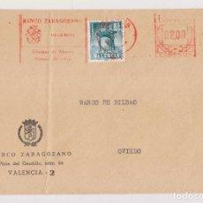 Sellos: SOBRE. FRANQUEO MECÁNICO. PLAN SUR VALENCIA. BANCO ZARAGOZANO. 1972. Lote 170456052