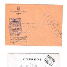 Sellos: LLANES. ASTURIAS SOBRE CON MARCA DE FRANQUICIA.. Lote 199289106