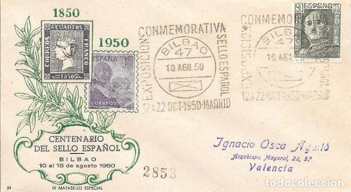 SOBRE CONMEMORATIVO DE LA EXPOSICION DEL CENTENARIO DEL SELLO. BILBAO A VALENCIA. 1950 (Sellos - España - II Centenario De 1.950 a 1.975 - Cartas)