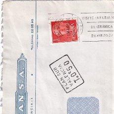 Sellos: SOBRE PLAN SUR VALENCIA 1966. Lote 248047345