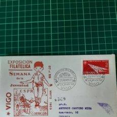 Sellos: VIGO SEMANA EXPOSICIÓN FILATÉLICA JUVENIL MATASELLO DESTINO SEGOVIA CERTIFICADO. Lote 257470275