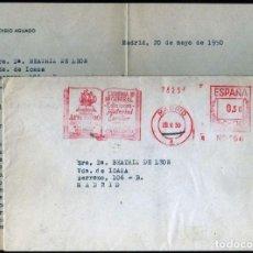 Selos: GIROEXLIBRIS. METER STAMPS CARTA DE LA LIBRERÍA GENERAL CIRCULADA EN MADRID CON TEXTO EN EL INTERIOR. Lote 263904810