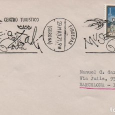 Sellos: SOBRE CIRCULADO CON MATASELLOS DEL MUSEO DE DALÍ EN FIGUERAS. 1971. Lote 288291918