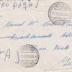 Sellos: CARTA FRANQUEADA SIN SELLOS - DE SOLDADO A SOLDADO PAGA EL ESTADO - ARRIBA ESPAÑA VIVA FRANCO -. Lote 288930163