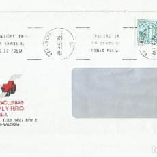 Sellos: CIRCULADA 1985 DE VALENCIA CON SELLO PLAN SUR. Lote 289868548