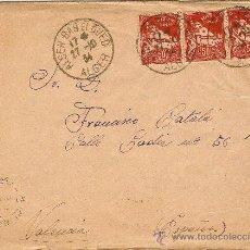 Sellos: SOBRE 1934 - CARTERIA - ALGER - VALENCIA. Lote 36597903