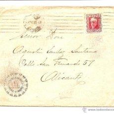 Sellos: CARTA CIRCULADA DE MADRID A ALICANTE AÑO 1931 - POMPAS FÚNEBRES ARENAL 4 MADRID. Lote 40894522