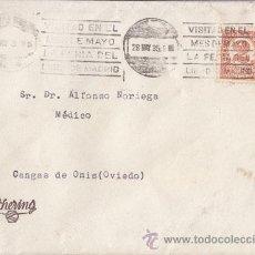 Selos: SOBRE CON RODILLO VISITAD EN EL MES DE MAYO LA FERIA DEL LIBRO DE MADRID. AÑO 1935. 2 CTS. Lote 41413886