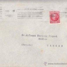 Sellos: SOBRE CIRCULADO A CANGAS (ASTURIAS) RODILLO POR AVION UTILICE LOS SERVICIOS POSTALES AEREOS. 1935 . Lote 41617726