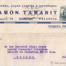 Sellos: TARJETA DE VALENCIA A ASTURIAS. 1935. 15 CTS. CONCEPCIÓN ARENAL. IMPRENTA TAMARIT. Lote 46312893