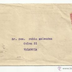 Sellos: CIRCULADA Y ESCRITA 1936 DE MALAGA A VALENCIA. Lote 54550851