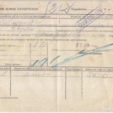 Sellos: COMPAÑÍA DE CAMINOS DEL NORTE DE ESPAÑA. LINEAL DE FERROCARRIL DE OVIEDO. ASTURIAS EN AZUL 1935. Lote 69993337
