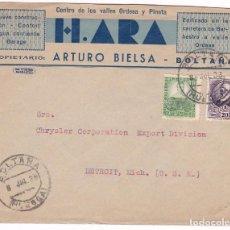 Francobolli: HP10-27- CARTA PUBLICITARIA H.ARA BOLTAÑA (HUESCA)-USA 8-JUL-1936.. Lote 82300348