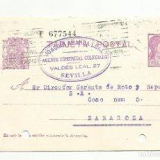 Sellos: ENTERO POSTAL EDIFIL 69 CIRCULADA 1935 DE SEVILLA A ZARAGOZA. Lote 119231871