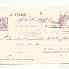 Sellos: ENTERO POSTAL EDIFIL 69 CIRCULADA 1935 DE SEVILLA A ZARAGOZA. Lote 119258531
